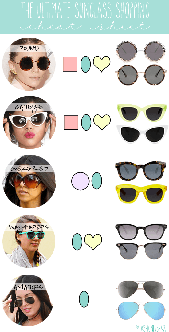 Glasses Frame Guide Face Shape : Sunglasses Shopping for Dummies