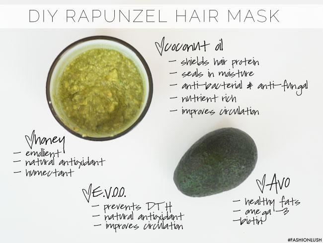 My Rapunzel Hair Mask Ft Coconut Oil Duh