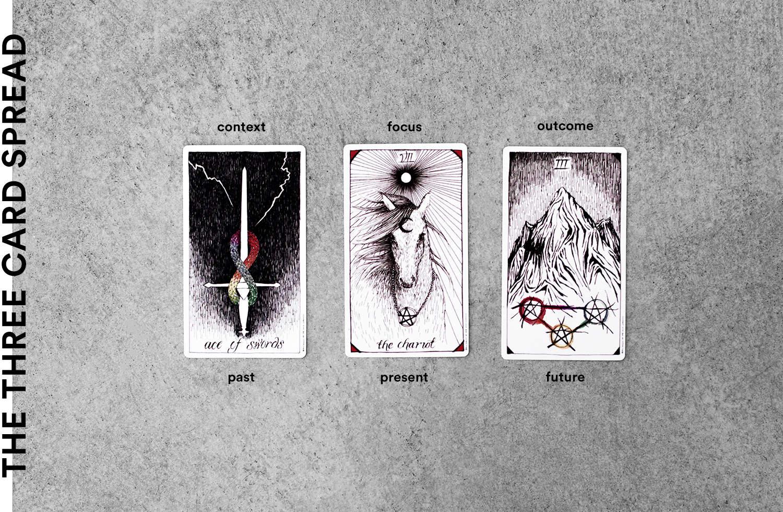 fashionlush, three card spread, how to read tarot
